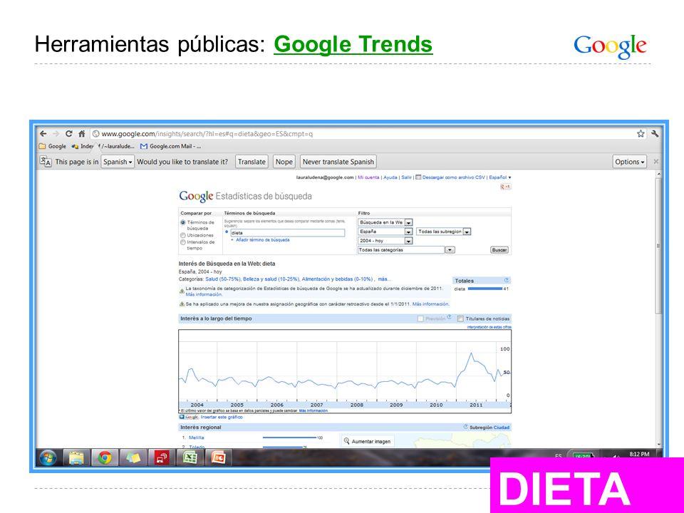 Google Confidential and Proprietary 34 DIETA Herramientas públicas: Google TrendsGoogle Trends