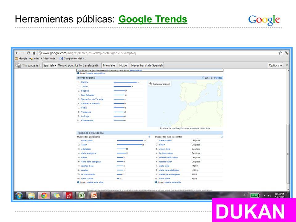 Google Confidential and Proprietary 35 DUKAN Herramientas públicas: Google TrendsGoogle Trends