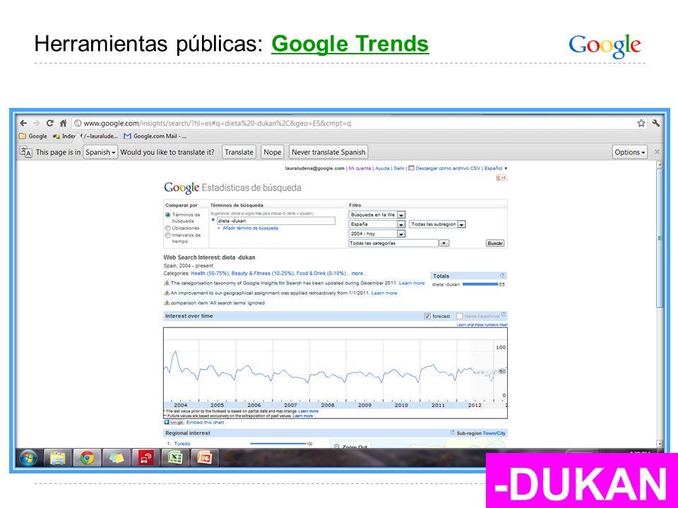 Google Confidential and Proprietary 36 -DUKAN Herramientas públicas: Google TrendsGoogle Trends