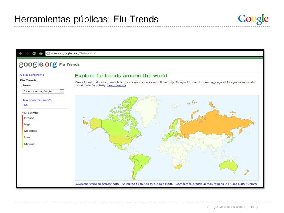 Google Confidential and Proprietary Herramientas públicas: Flu Trends