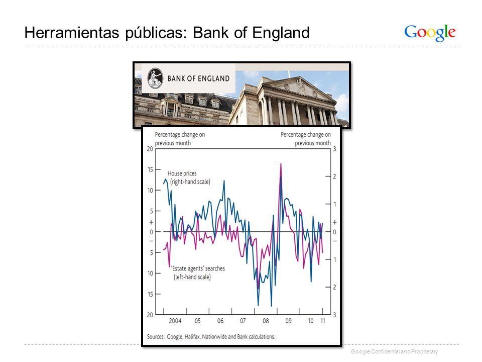 Google Confidential and Proprietary Herramientas públicas: Bank of England