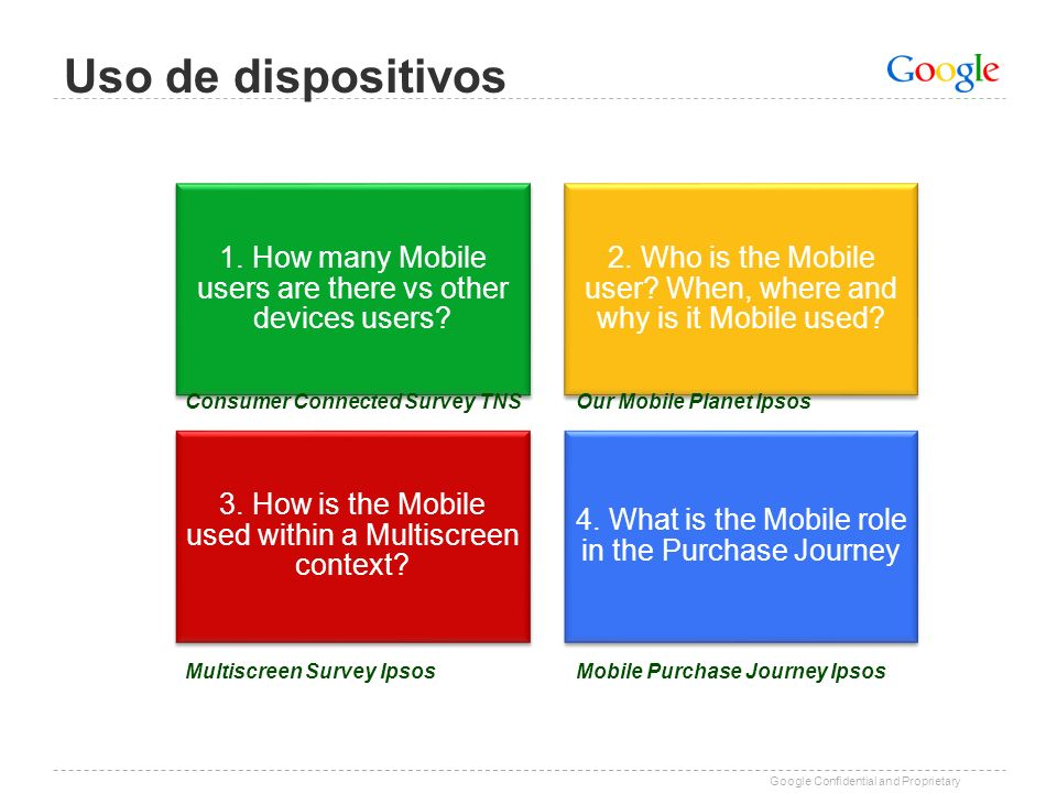 Google Confidential and Proprietary Uso de dispositivos 1. How many Mobile users are there vs other devices users? 2. Who is the Mobile user? When, wh