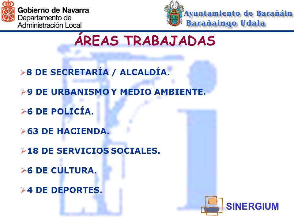 ÁREAS TRABAJADAS 8 DE SECRETARÍA / ALCALDÍA. 9 DE URBANISMO Y MEDIO AMBIENTE. 6 DE POLICÍA. 63 DE HACIENDA. 18 DE SERVICIOS SOCIALES. 6 DE CULTURA. 4