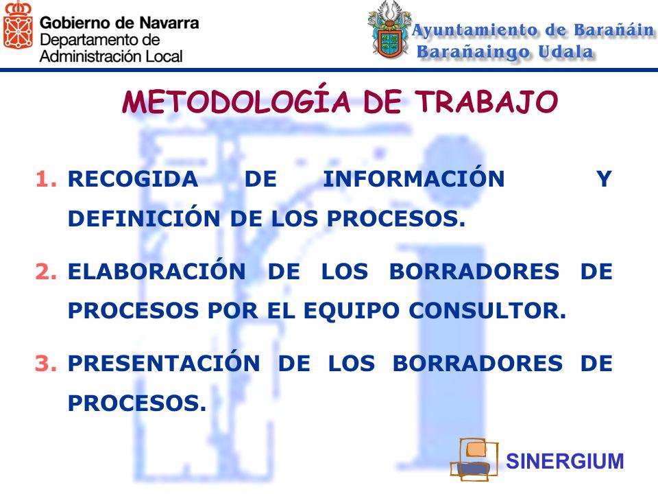 METODOLOGÍA DE TRABAJO 1.RECOGIDA DE INFORMACIÓN Y DEFINICIÓN DE LOS PROCESOS. 2.ELABORACIÓN DE LOS BORRADORES DE PROCESOS POR EL EQUIPO CONSULTOR. 3.
