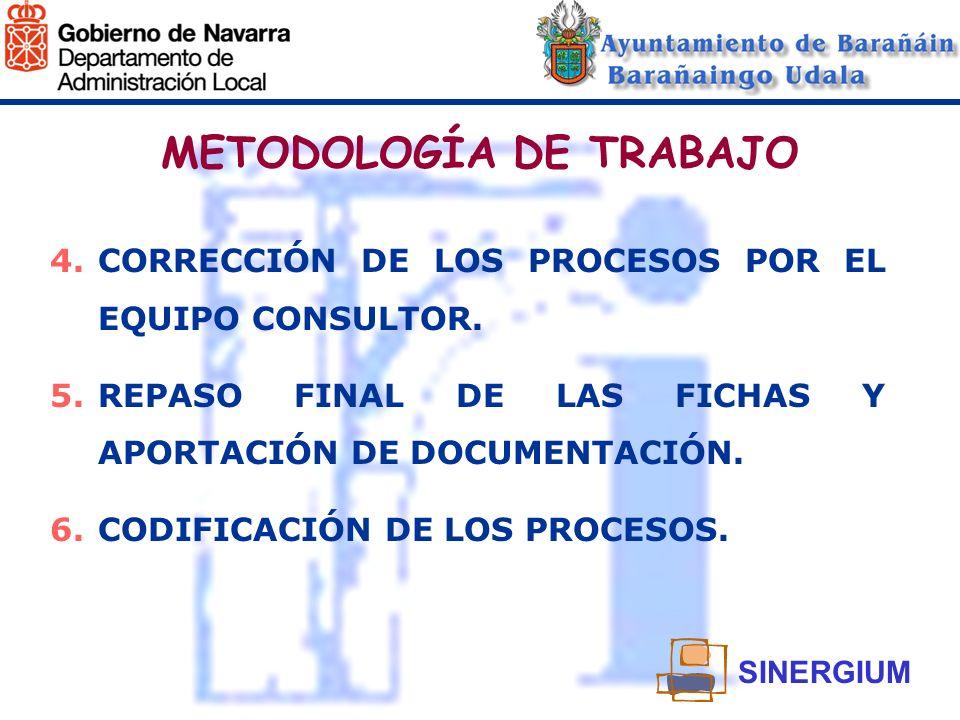 METODOLOGÍA DE TRABAJO 4.CORRECCIÓN DE LOS PROCESOS POR EL EQUIPO CONSULTOR. 5.REPASO FINAL DE LAS FICHAS Y APORTACIÓN DE DOCUMENTACIÓN. 6.CODIFICACIÓ
