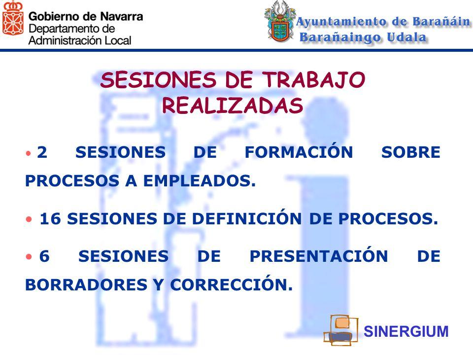 SESIONES DE TRABAJO REALIZADAS 2 SESIONES DE FORMACIÓN SOBRE PROCESOS A EMPLEADOS. 16 SESIONES DE DEFINICIÓN DE PROCESOS. 6 SESIONES DE PRESENTACIÓN D