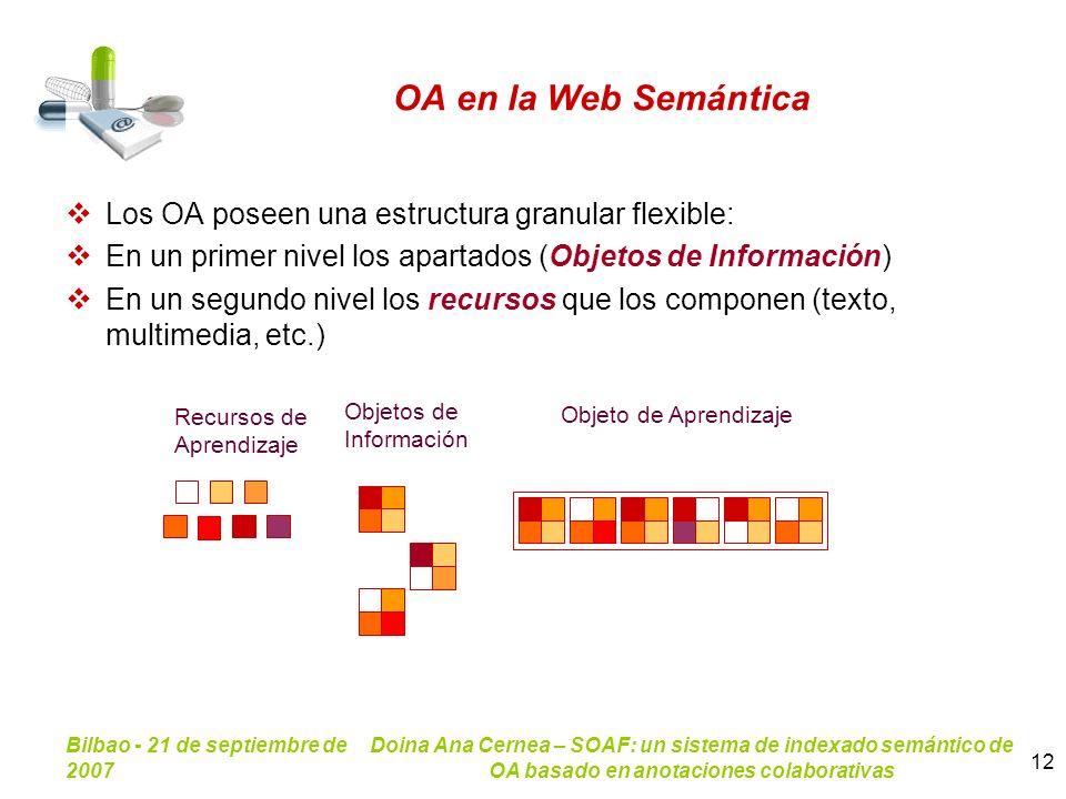 Bilbao - 21 de septiembre de 2007 Doina Ana Cernea – SOAF: un sistema de indexado semántico de OA basado en anotaciones colaborativas 12 OA en la Web