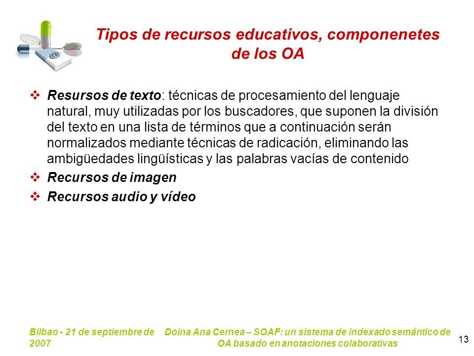 Bilbao - 21 de septiembre de 2007 Doina Ana Cernea – SOAF: un sistema de indexado semántico de OA basado en anotaciones colaborativas 13 Tipos de recu