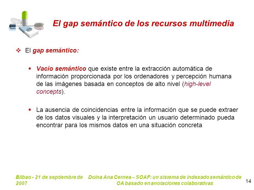 Bilbao - 21 de septiembre de 2007 Doina Ana Cernea – SOAF: un sistema de indexado semántico de OA basado en anotaciones colaborativas 14 El gap semánt