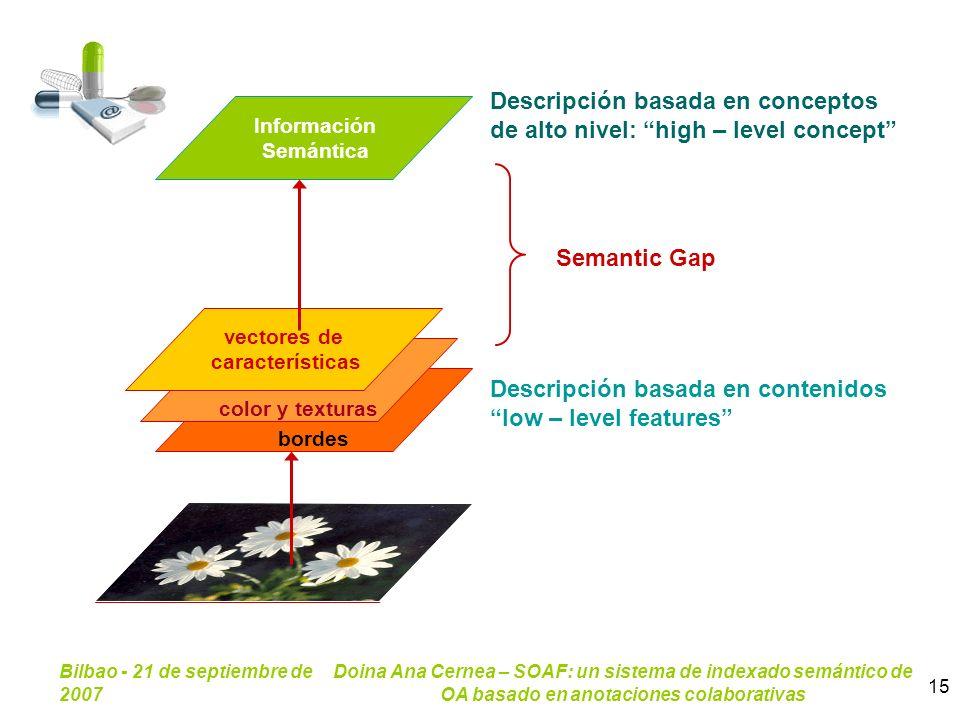 Bilbao - 21 de septiembre de 2007 Doina Ana Cernea – SOAF: un sistema de indexado semántico de OA basado en anotaciones colaborativas 15 bordes color