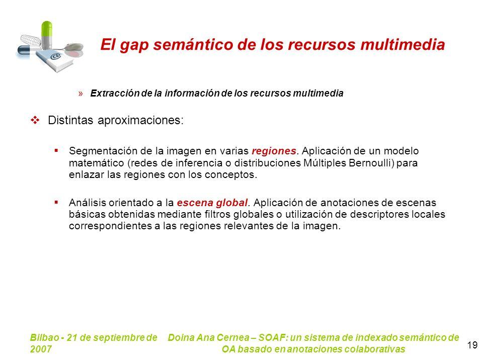 Bilbao - 21 de septiembre de 2007 Doina Ana Cernea – SOAF: un sistema de indexado semántico de OA basado en anotaciones colaborativas 19 El gap semánt