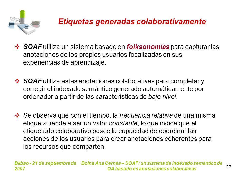 Bilbao - 21 de septiembre de 2007 Doina Ana Cernea – SOAF: un sistema de indexado semántico de OA basado en anotaciones colaborativas 27 Etiquetas gen