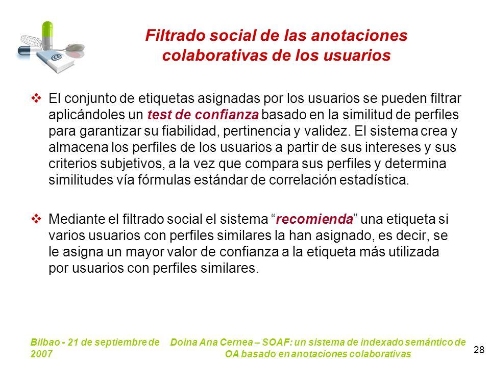 Bilbao - 21 de septiembre de 2007 Doina Ana Cernea – SOAF: un sistema de indexado semántico de OA basado en anotaciones colaborativas 28 Filtrado soci