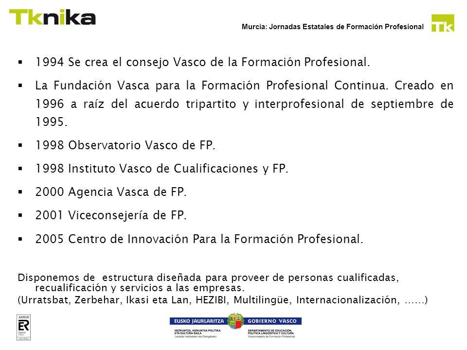 Murcia: Jornadas Estatales de Formación Profesional 1994 Se crea el consejo Vasco de la Formación Profesional. La Fundación Vasca para la Formación Pr