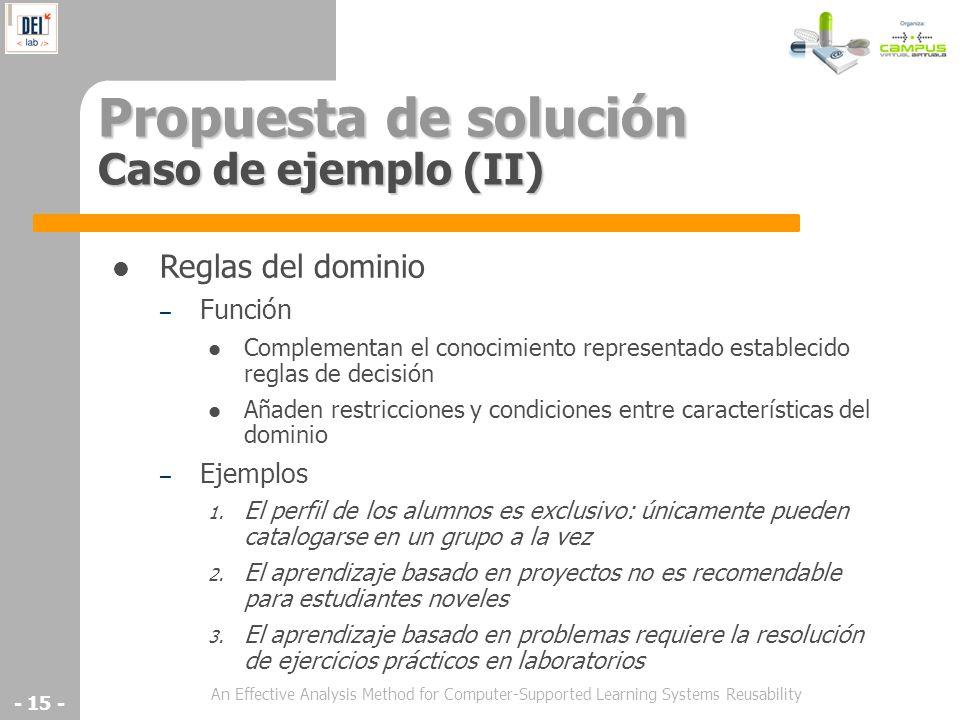 An Effective Analysis Method for Computer-Supported Learning Systems Reusability - 15 - Propuesta de solución Caso de ejemplo (II) Reglas del dominio