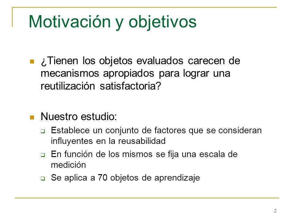 2 Motivación y objetivos ¿Tienen los objetos evaluados carecen de mecanismos apropiados para lograr una reutilización satisfactoria? Nuestro estudio:
