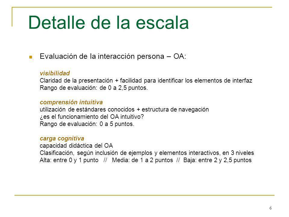 6 Detalle de la escala Evaluación de la interacción persona – OA: visibilidad Claridad de la presentación + facilidad para identificar los elementos d