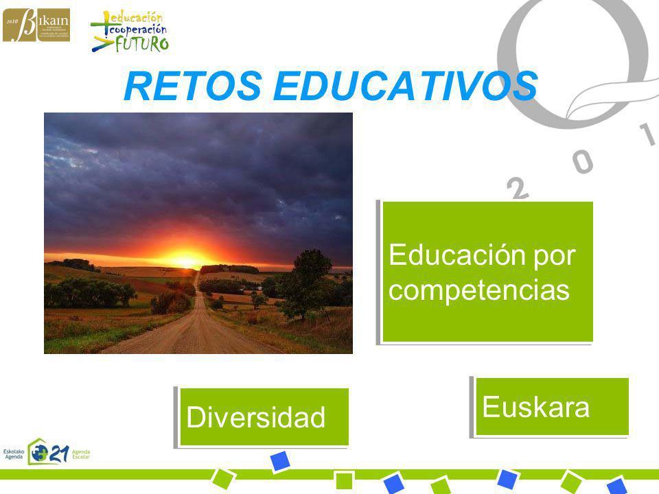 Bihotz Gaztea Ikastola Educación por competencias Educación por competencias Euskara RETOS EDUCATIVOS Diversidad