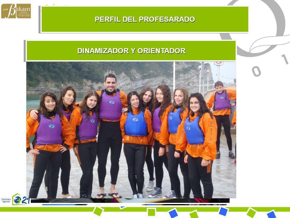 Bihotz Gaztea Ikastola PERFIL DE NUESTRAS FAMILIAS EDUCADORESEDUCADORESPARTICIPATIVOSPARTICIPATIVOSCOMPROMETIDOSCOMPROMETIDOS