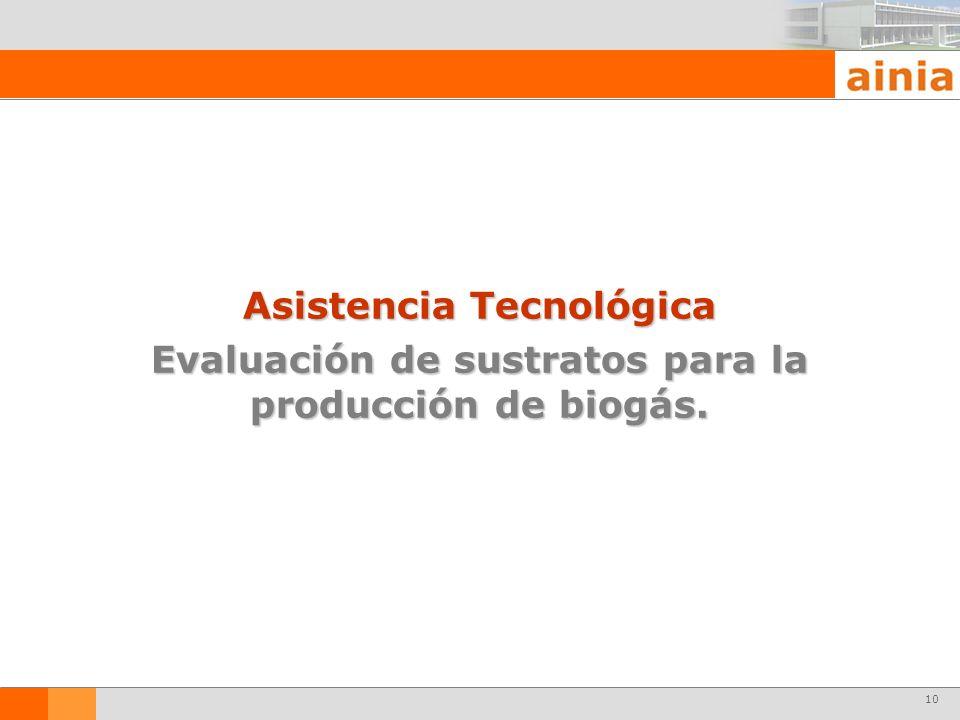 10 Asistencia Tecnológica Evaluación de sustratos para la producción de biogás.