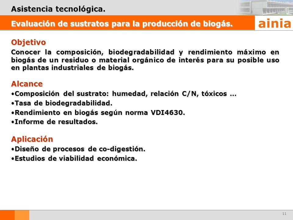 11 Objetivo Conocer la composición, biodegradabilidad y rendimiento máximo en biogás de un residuo o material orgánico de interés para su posible uso