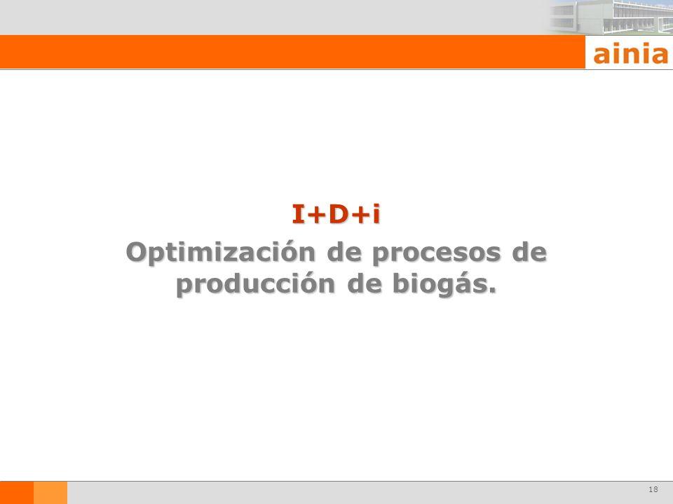 18 I+D+i Optimización de procesos de producción de biogás.