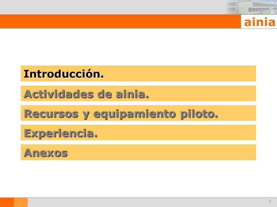 2 Introducción. Actividades de ainia. Recursos y equipamiento piloto. Experiencia. Anexos