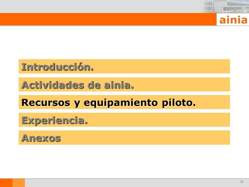 26 Introducción. Actividades de ainia. Recursos y equipamiento piloto. Experiencia. Anexos