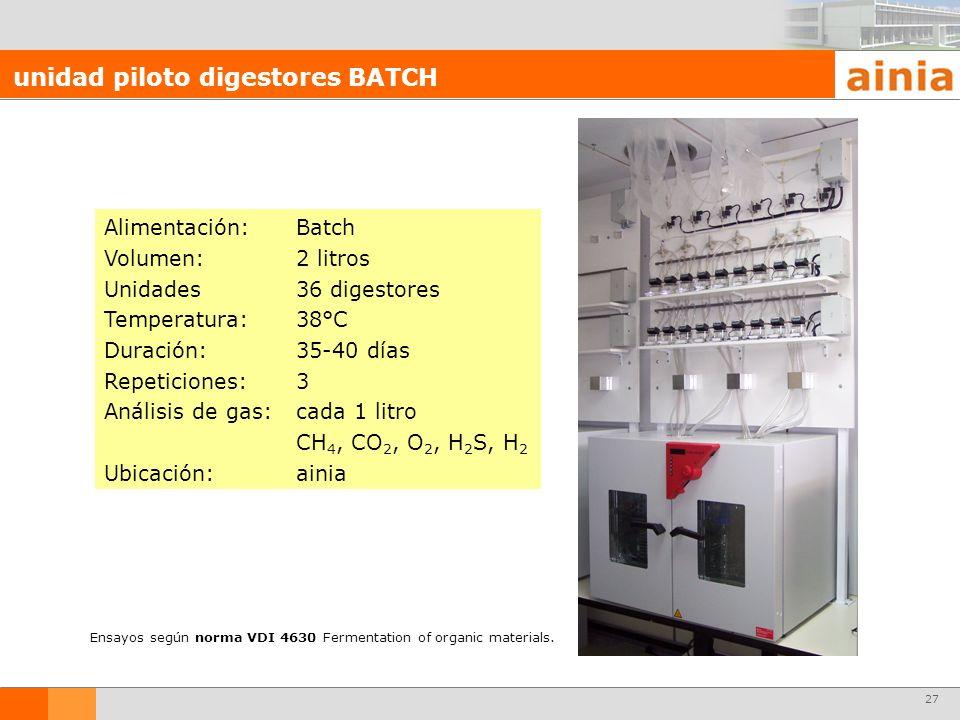 27 Alimentación:Batch Volumen:2 litros Unidades36 digestores Temperatura:38°C Duración:35-40 días Repeticiones:3 Análisis de gas:cada 1 litro CH 4, CO