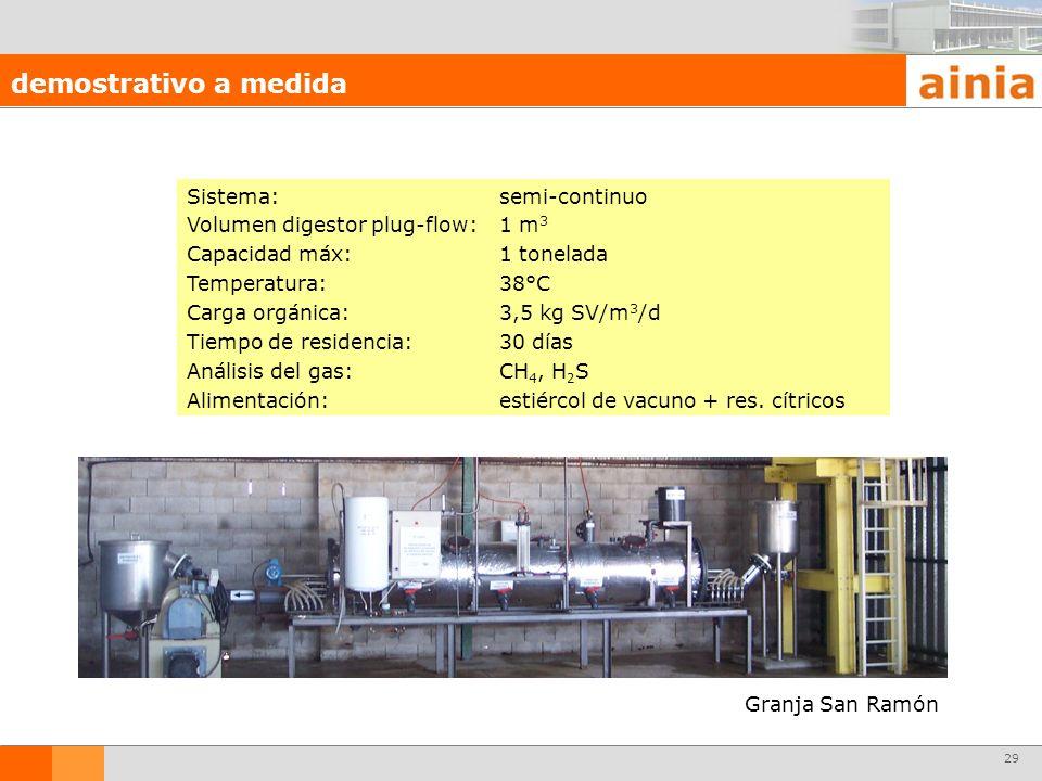 29 demostrativo a medida Sistema:semi-continuo Volumen digestor plug-flow:1 m 3 Capacidad máx:1 tonelada Temperatura:38°C Carga orgánica:3,5 kg SV/m 3