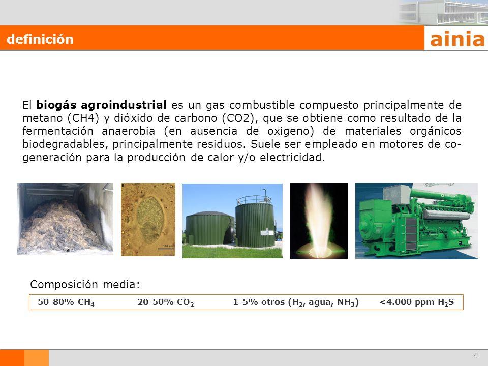 4 El biogás agroindustrial es un gas combustible compuesto principalmente de metano (CH4) y dióxido de carbono (CO2), que se obtiene como resultado de