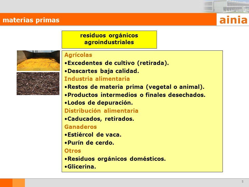 5 residuos orgánicos agroindustriales Agrícolas Excedentes de cultivo (retirada). Descartes baja calidad. Industria alimentaria Restos de materia prim