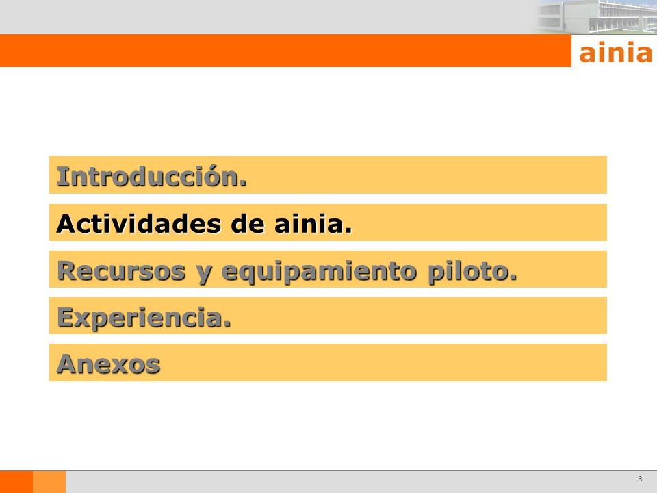 8 Introducción. Actividades de ainia. Recursos y equipamiento piloto. Experiencia. Anexos