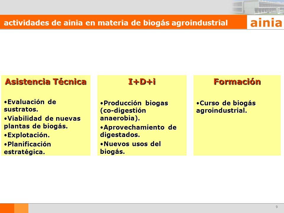 9 Asistencia Técnica Evaluación de sustratos.Evaluación de sustratos. Viabilidad de nuevas plantas de biogás.Viabilidad de nuevas plantas de biogás. E