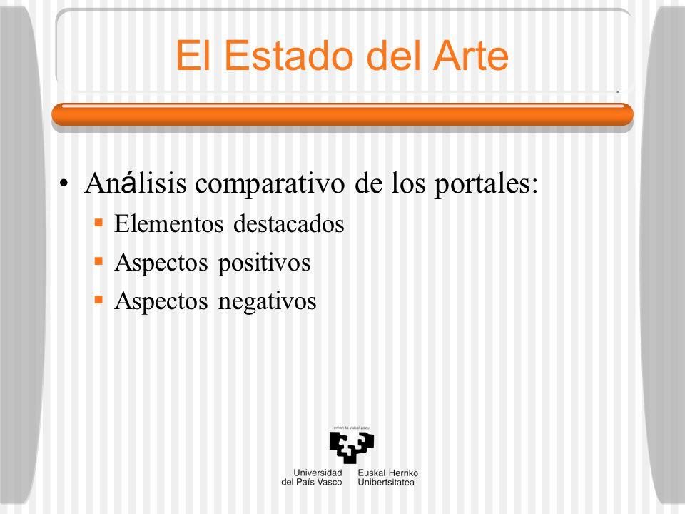 El Estado del Arte An á lisis comparativo de los portales: Elementos destacados Aspectos positivos Aspectos negativos