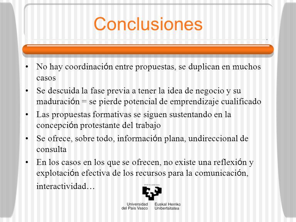 Conclusiones No hay coordinaci ó n entre propuestas, se duplican en muchos casos Se descuida la fase previa a tener la idea de negocio y su maduraci ó