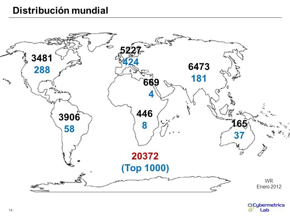 3481 288 165 37 669 4 6473 181 3906 58 446 8 5227 424 20372 (Top 1000) WR Enero 2012 Distribución mundial 14