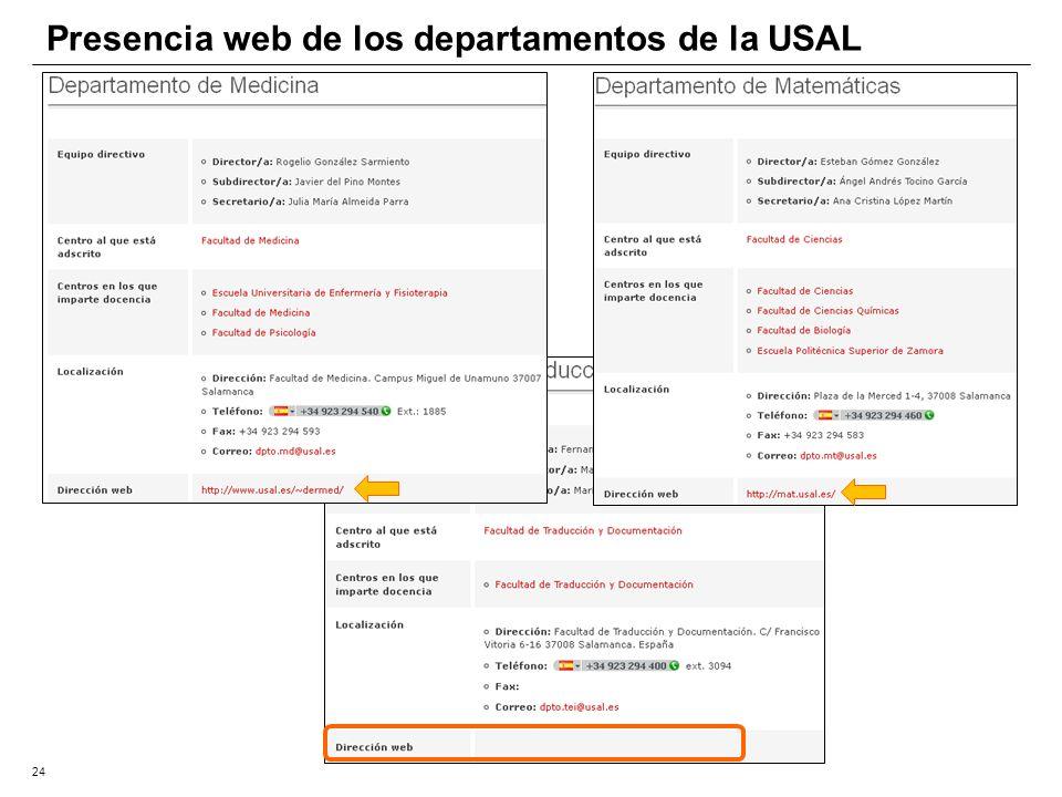 Presencia web de los departamentos de la USAL 24