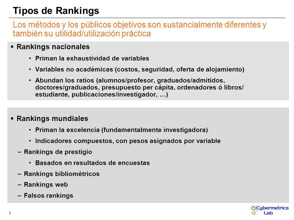 3 Los métodos y los públicos objetivos son sustancialmente diferentes y también su utilidad/utilización práctica Rankings nacionales Priman la exhaust