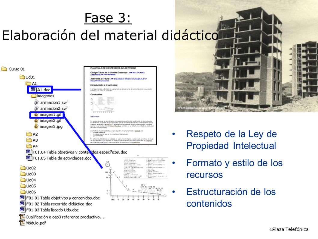 Plaza Telefónica Fase 3: Elaboración del material didáctico Respeto de la Ley de Propiedad Intelectual Formato y estilo de los recursos Estructuración
