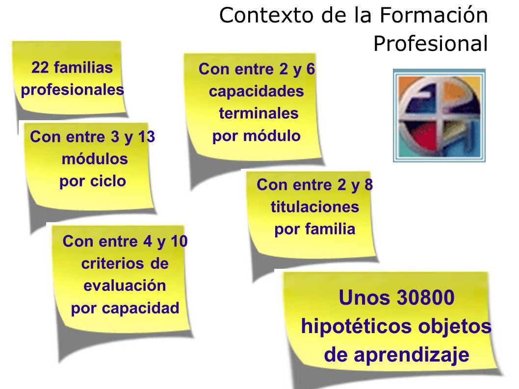 22 familias profesionales Con entre 3 y 13 módulos por ciclo Con entre 4 y 10 criterios de evaluación por capacidad Contexto de la Formación Profesion