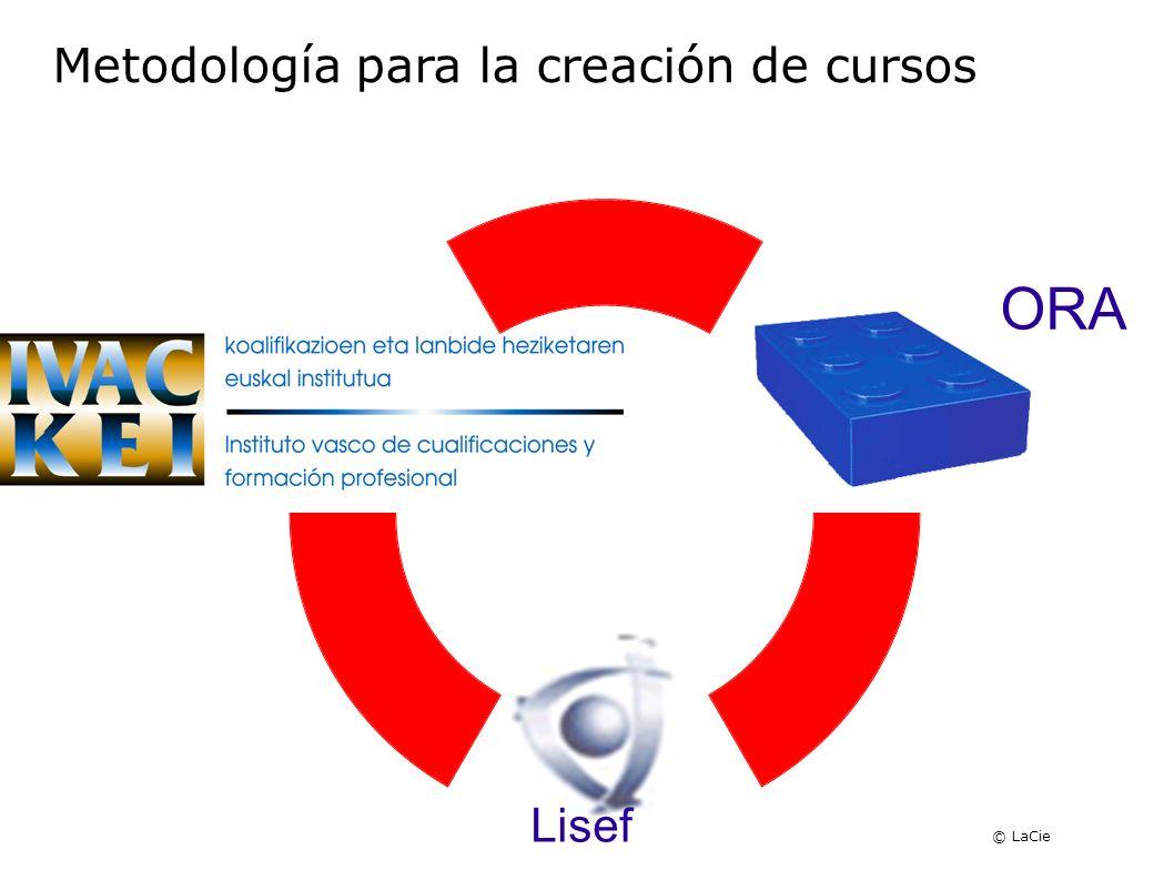 Programación de actividades Definición de objetivos Digitalización Maquetación Traducción Elaboración de material Estructuración del desarrollo de las unidades didácticas