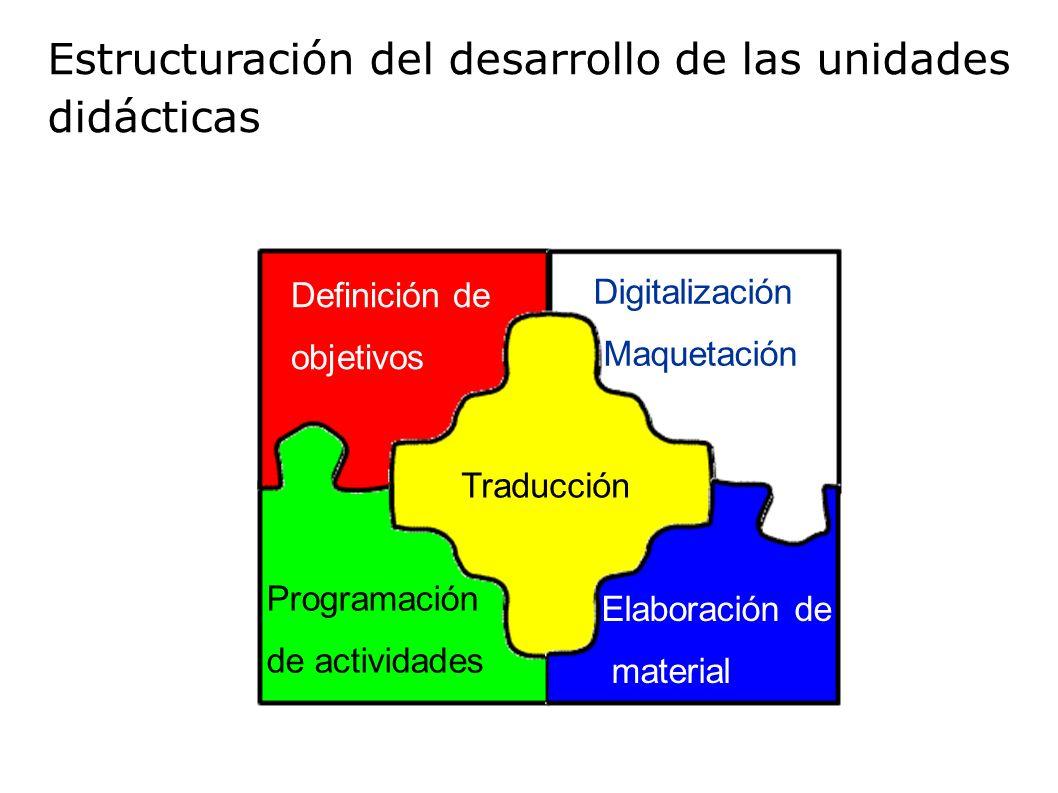 Programación de actividades Definición de objetivos Digitalización Maquetación Traducción Elaboración de material Estructuración del desarrollo de las