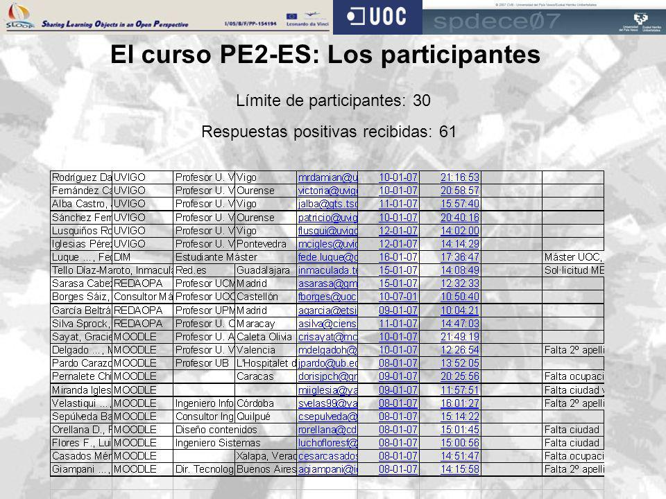 Límite de participantes: 30 Respuestas positivas recibidas: 61