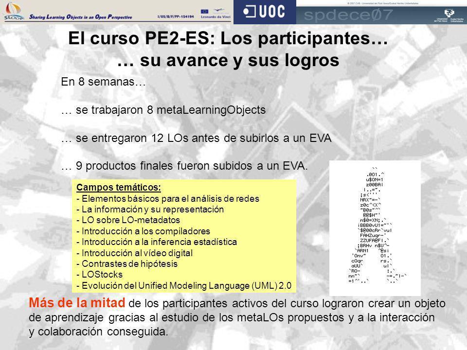 El curso PE2-ES: Los participantes… … su avance y sus logros En 8 semanas… … se trabajaron 8 metaLearningObjects … se entregaron 12 LOs antes de subir