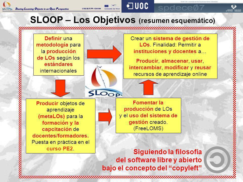 SLOOP – Los Objetivos (resumen esquemático) Definir una metodología para la producción de LOs según los estándares internacionales Crear un sistema de
