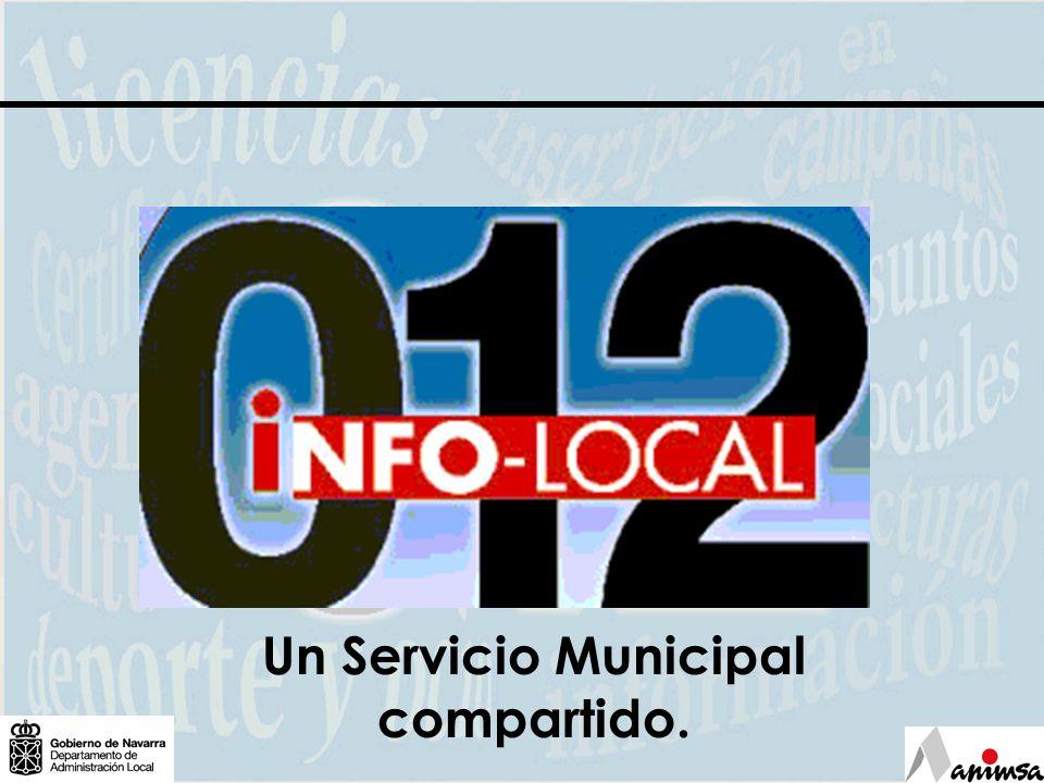BASES DE DATOS 010-Tudela Base de Datos de Información Avisos, Quejas y Sugerencias Esquema Funcionamiento BASES DE DATOS BASES DE DATOS 010-Pamplona