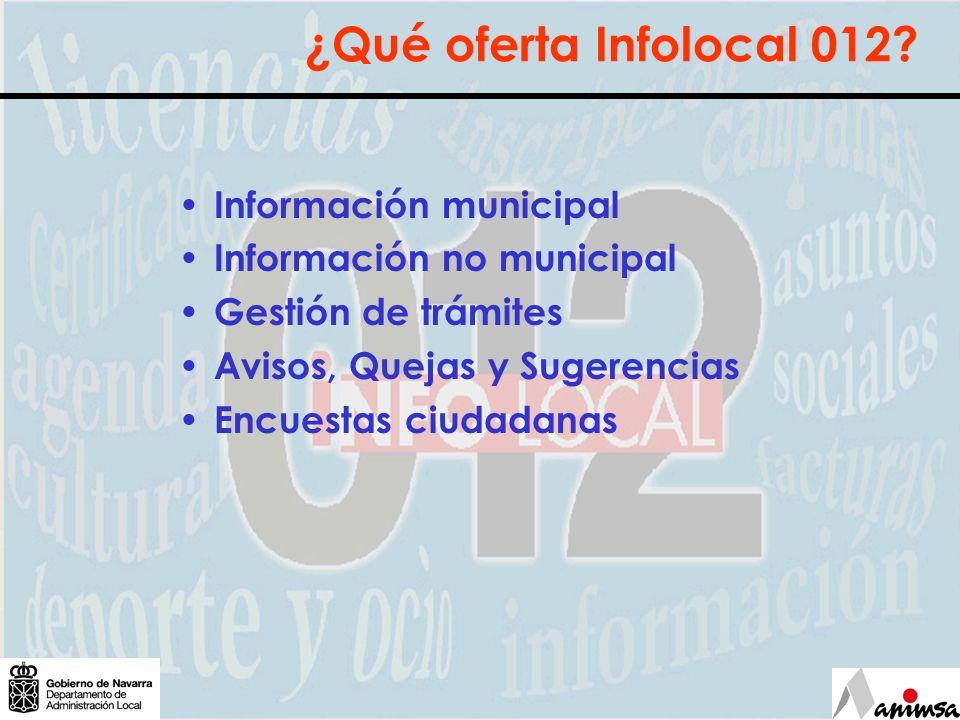 ¿Qué oferta Infolocal 012? Información municipal Información no municipal Gestión de trámites Avisos, Quejas y Sugerencias Encuestas ciudadanas