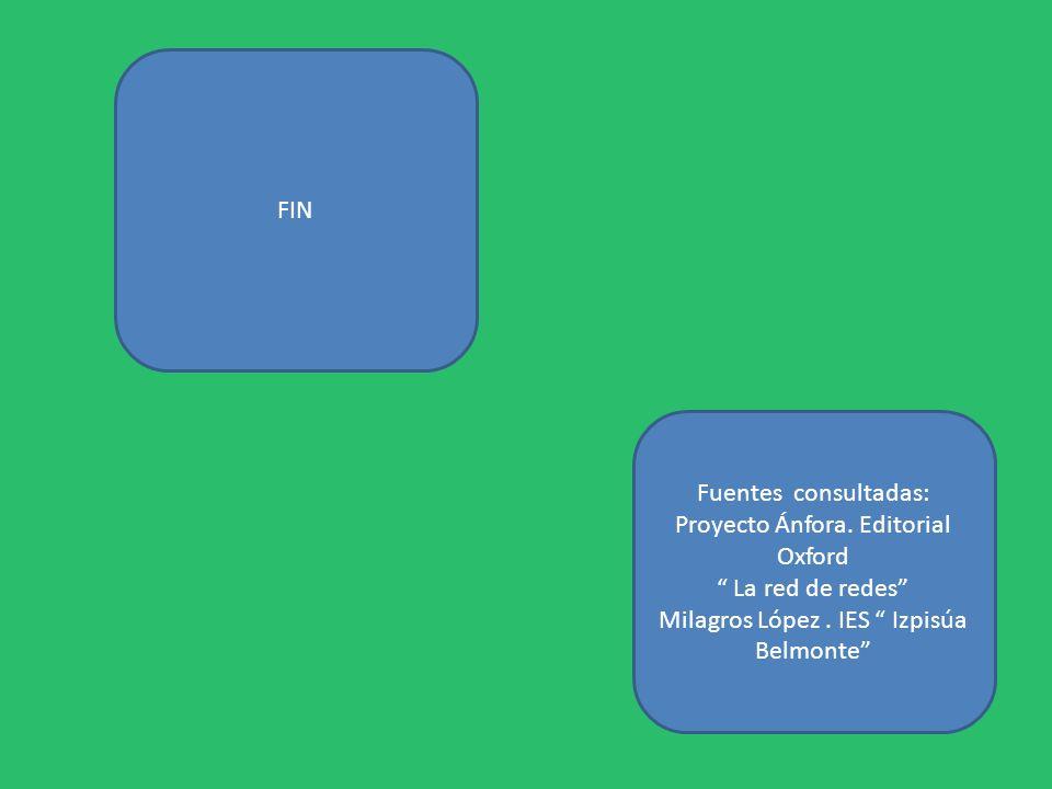 Fuentes consultadas: Proyecto Ánfora. Editorial Oxford La red de redes Milagros López. IES Izpisúa Belmonte FIN