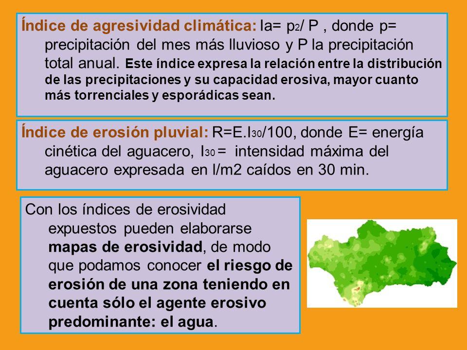 Índice de agresividad climática: Ia= p 2 / P, donde p= precipitación del mes más lluvioso y P la precipitación total anual. Este índice expresa la rel